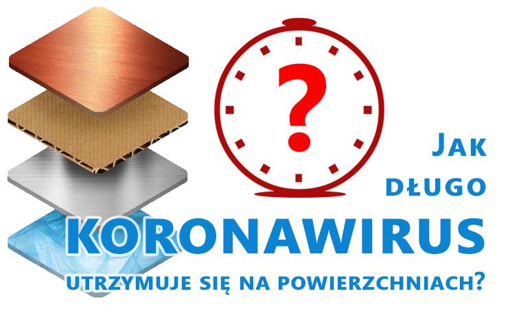 koronawirus przedmioty
